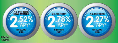 buttons showing rate specials